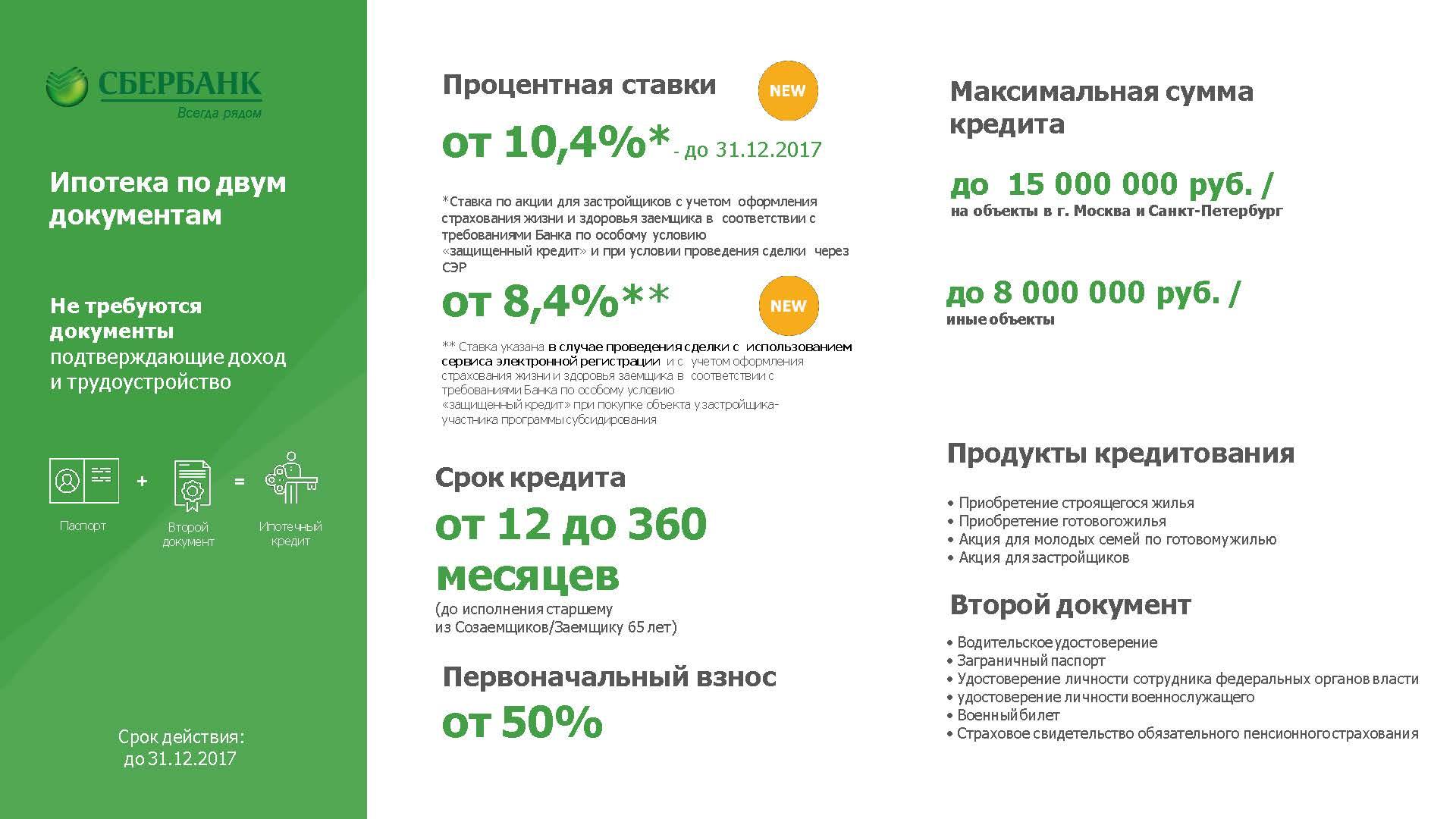 сбербанк ипотека условия страхования цели